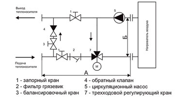 схема СУ-3-40-1.6/24