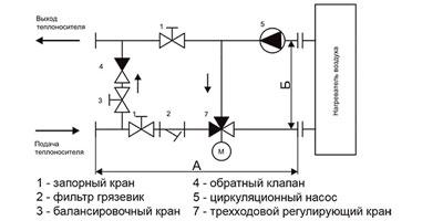 схема СУ-3-380-25/24