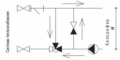 схема VKGRS-40/110-3