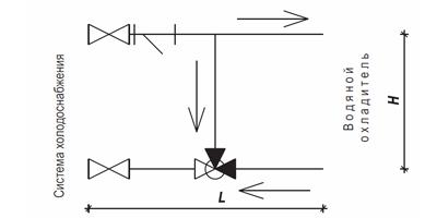 схема VKRGS-25-C