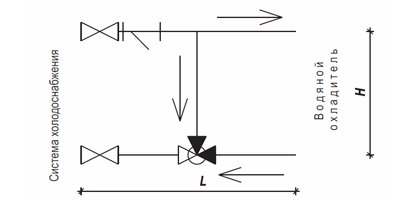 схема VKGRS-40-C