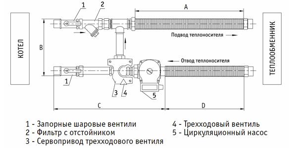 схема FWU-80-150.Comfort